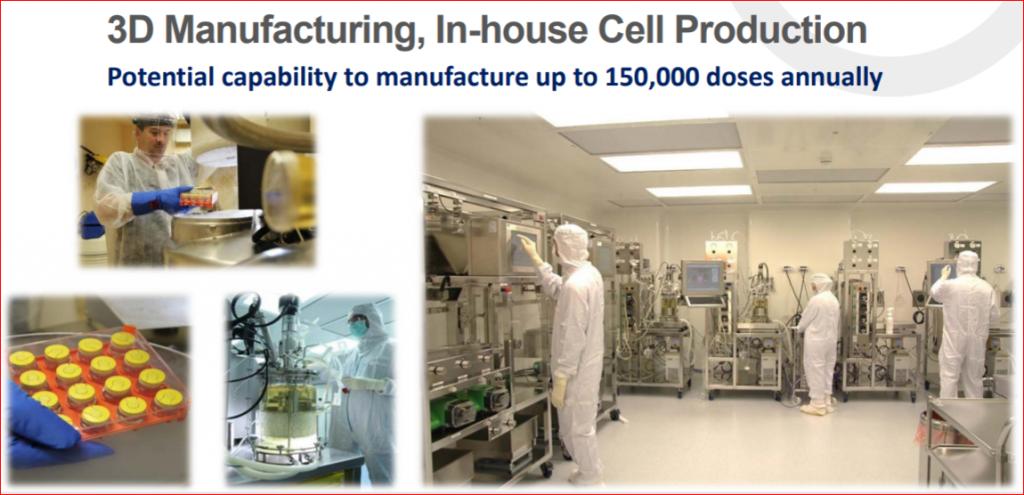 PSTI-manufacturing