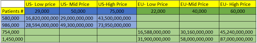 PSTI-CLI-Market-Numbers